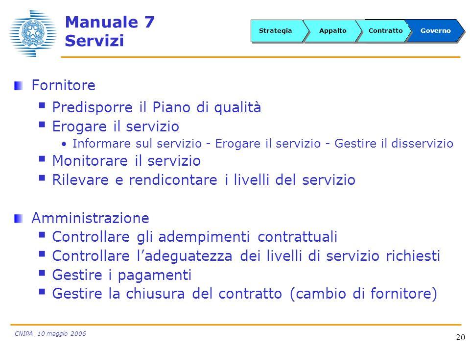 CNIPA 10 maggio 2006 20 Manuale 7 Servizi Fornitore Predisporre il Piano di qualità Erogare il servizio Informare sul servizio - Erogare il servizio -