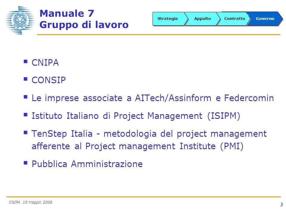 CNIPA 10 maggio 2006 3 Manuale 7 Gruppo di lavoro CNIPA CONSIP Le imprese associate a AITech/Assinform e Federcomin Istituto Italiano di Project Manag