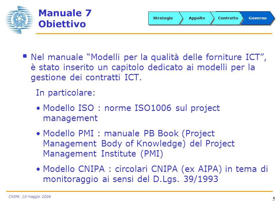 CNIPA 10 maggio 2006 5 Nel manuale Modelli per la qualità delle forniture ICT, è stato inserito un capitolo dedicato ai modelli per la gestione dei contratti ICT.