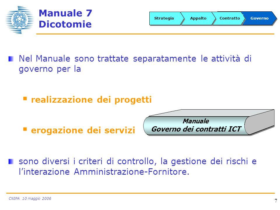 CNIPA 10 maggio 2006 7 Nel Manuale sono trattate separatamente le attività di governo per la realizzazione dei progetti erogazione dei servizi sono diversi i criteri di controllo, la gestione dei rischi e linterazione Amministrazione-Fornitore.