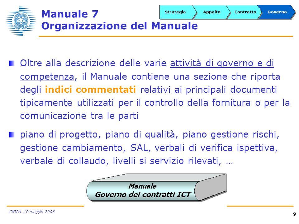 CNIPA 10 maggio 2006 9 Manuale 7 Organizzazione del Manuale Oltre alla descrizione delle varie attività di governo e di competenza, il Manuale contien