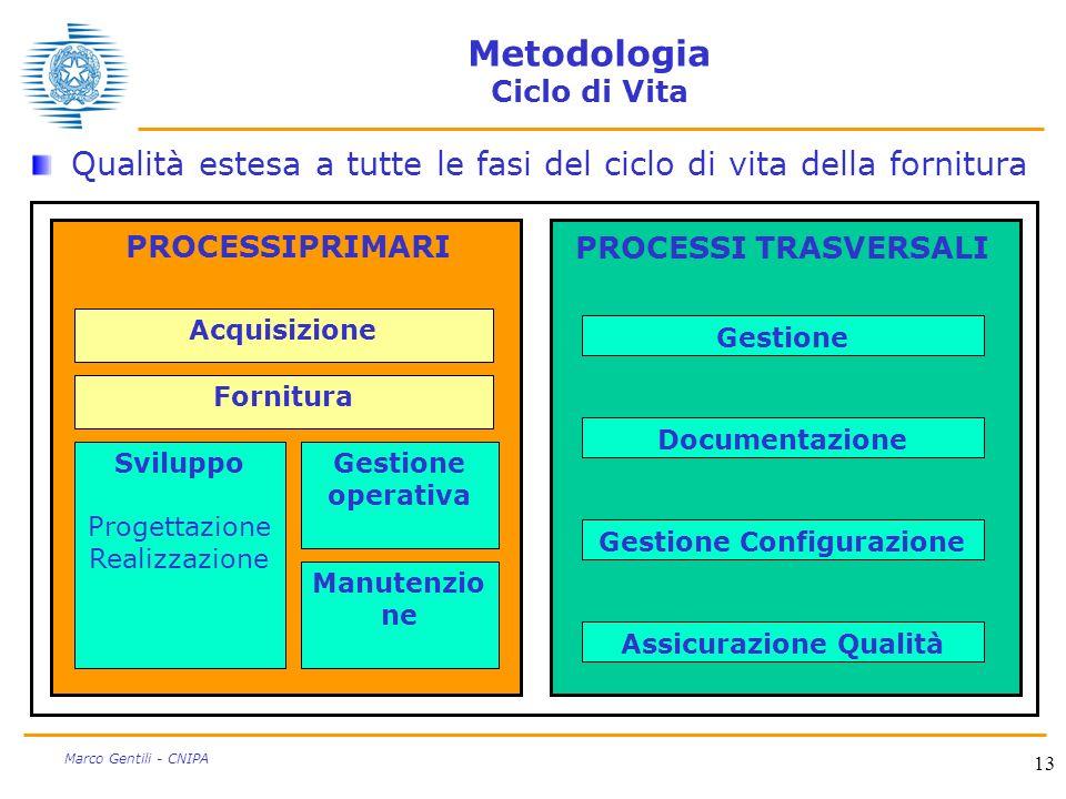 13 Marco Gentili - CNIPA Acquisizione Fornitura Gestione operativa Manutenzio ne Sviluppo Progettazione Realizzazione Gestione Configurazione PROCESSI