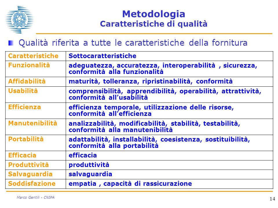 14 Marco Gentili - CNIPA Metodologia Caratteristiche di qualità CaratteristicheSottocaratteristiche Funzionalitàadeguatezza, accuratezza, interoperabi