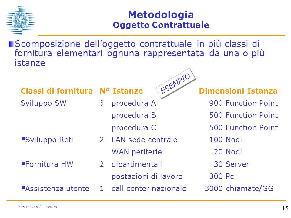 15 Marco Gentili - CNIPA Metodologia Oggetto Contrattuale Scomposizione delloggetto contrattuale in più classi di fornitura elementari ognuna rapprese