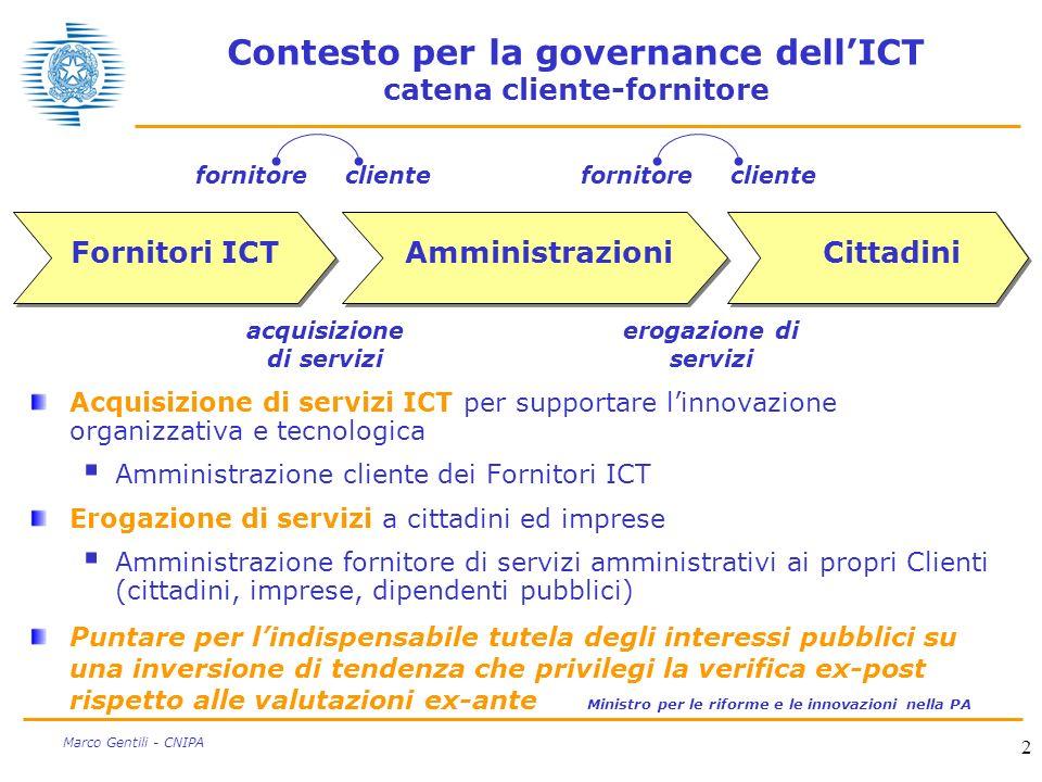 2 Marco Gentili - CNIPA Contesto per la governance dellICT catena cliente-fornitore Acquisizione di servizi ICT per supportare linnovazione organizzat