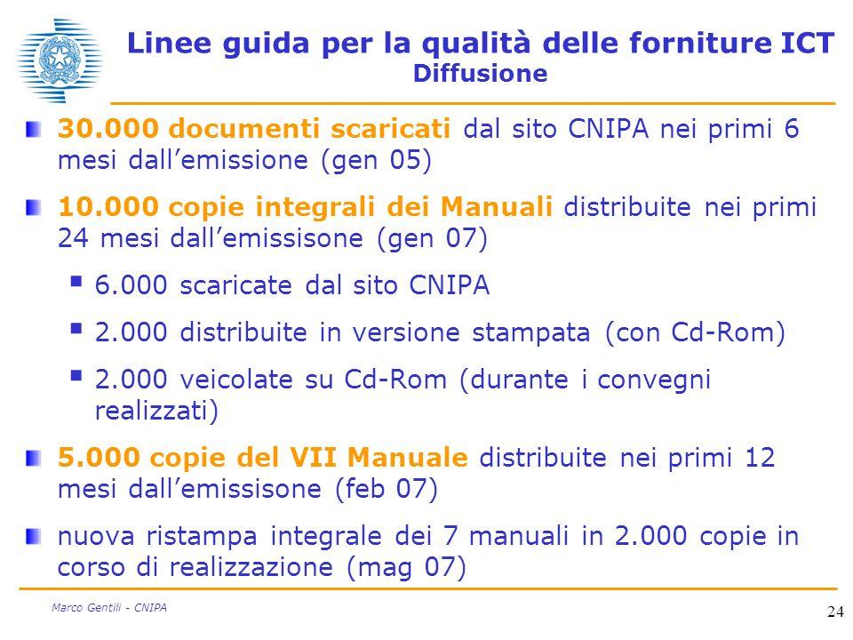 24 Marco Gentili - CNIPA Linee guida per la qualità delle forniture ICT Diffusione 30.000 documenti scaricati dal sito CNIPA nei primi 6 mesi dallemis