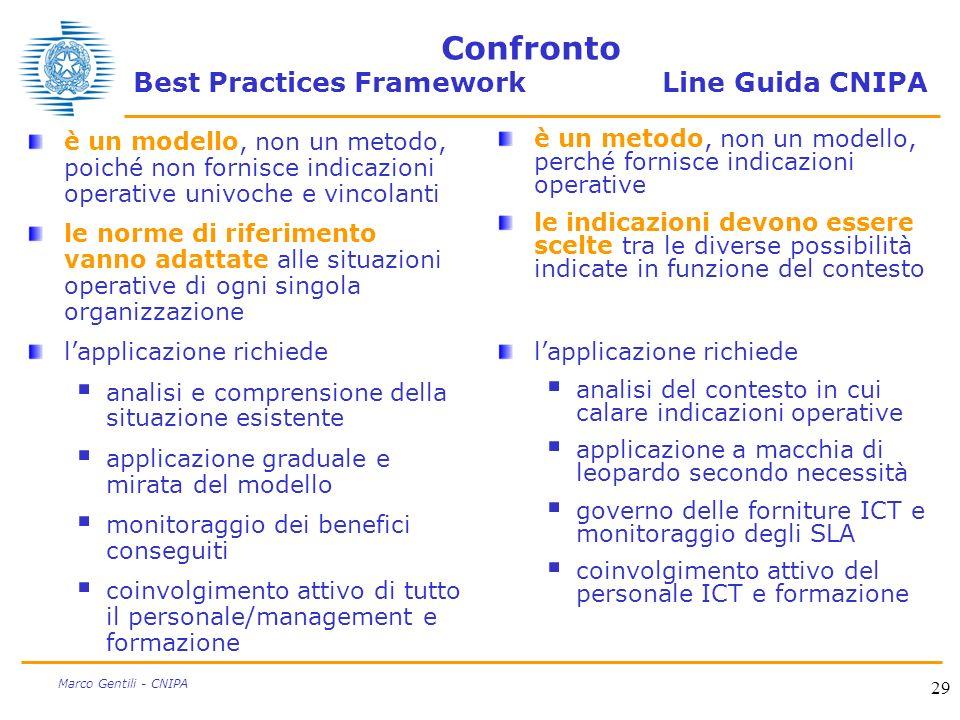 29 Marco Gentili - CNIPA Confronto Best Practices Framework Line Guida CNIPA è un modello, non un metodo, poiché non fornisce indicazioni operative un