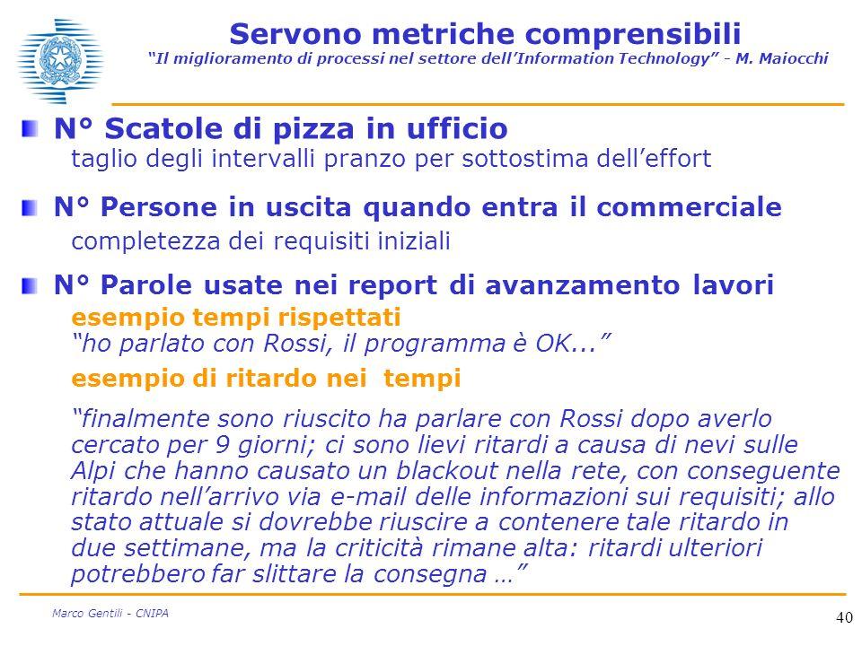 40 Marco Gentili - CNIPA Servono metriche comprensibili Il miglioramento di processi nel settore dellInformation Technology - M. Maiocchi N° Scatole d