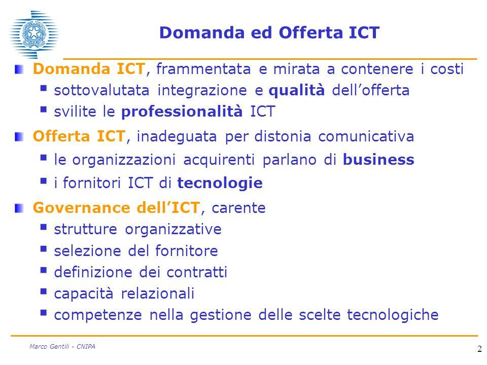 2 Marco Gentili - CNIPA Domanda ed Offerta ICT Domanda ICT, frammentata e mirata a contenere i costi sottovalutata integrazione e qualità dellofferta svilite le professionalità ICT Offerta ICT, inadeguata per distonia comunicativa le organizzazioni acquirenti parlano di business i fornitori ICT di tecnologie Governance dellICT, carente strutture organizzative selezione del fornitore definizione dei contratti capacità relazionali competenze nella gestione delle scelte tecnologiche