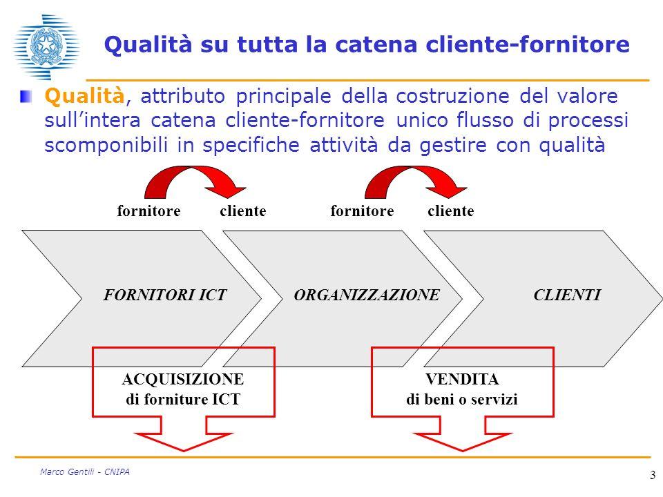 14 Marco Gentili - CNIPA Linee guida per la qualità delle forniture ICT canali di distribuzione www.confindustriasi.it Sezione Segnalazioni