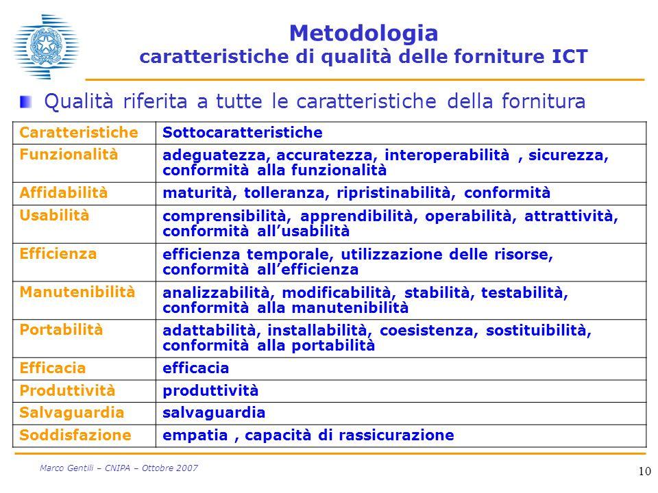 10 Marco Gentili – CNIPA – Ottobre 2007 Metodologia caratteristiche di qualità delle forniture ICT CaratteristicheSottocaratteristiche Funzionalitàade