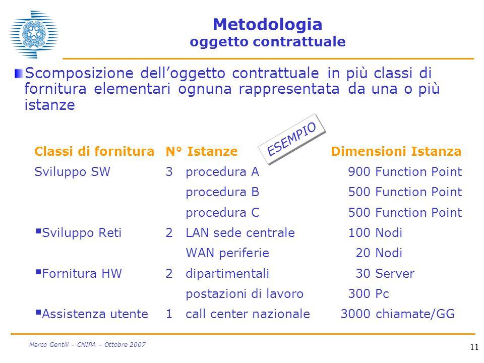 11 Marco Gentili – CNIPA – Ottobre 2007 Metodologia oggetto contrattuale Scomposizione delloggetto contrattuale in più classi di fornitura elementari