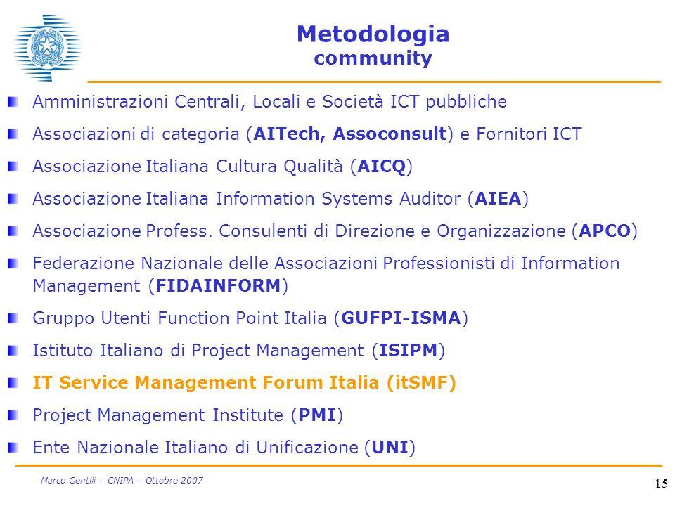 15 Marco Gentili – CNIPA – Ottobre 2007 Metodologia community Amministrazioni Centrali, Locali e Società ICT pubbliche Associazioni di categoria (AITe