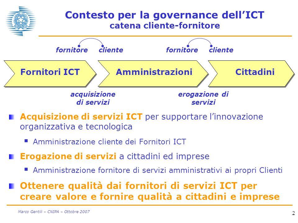2 Marco Gentili – CNIPA – Ottobre 2007 Contesto per la governance dellICT catena cliente-fornitore Acquisizione di servizi ICT per supportare linnovaz