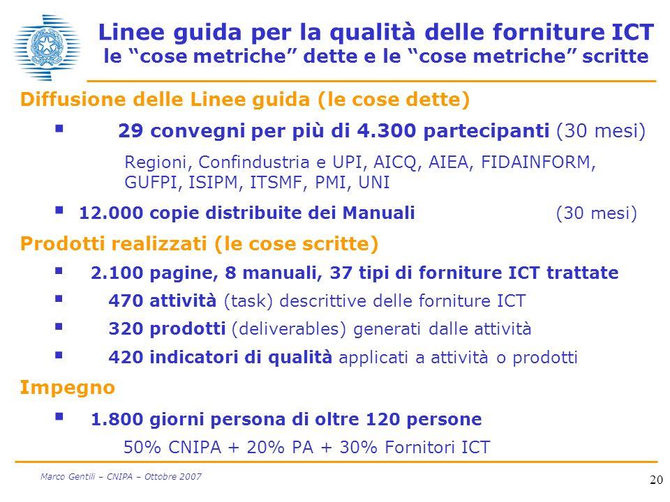20 Marco Gentili – CNIPA – Ottobre 2007 Linee guida per la qualità delle forniture ICT le cose metriche dette e le cose metriche scritte Diffusione de