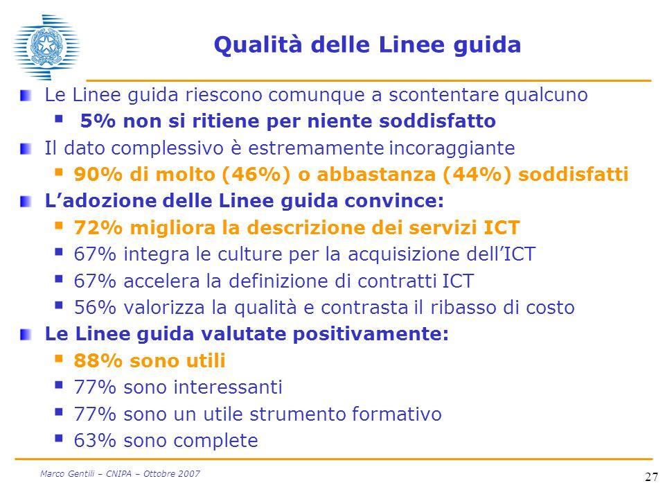 27 Marco Gentili – CNIPA – Ottobre 2007 Qualità delle Linee guida Le Linee guida riescono comunque a scontentare qualcuno 5% non si ritiene per niente