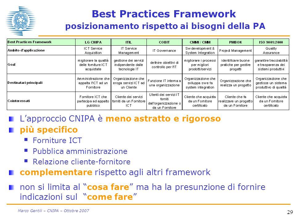 29 Marco Gentili – CNIPA – Ottobre 2007 Best Practices Framework posizionamento rispetto ai bisogni della PA Lapproccio CNIPA è meno astratto e rigoro