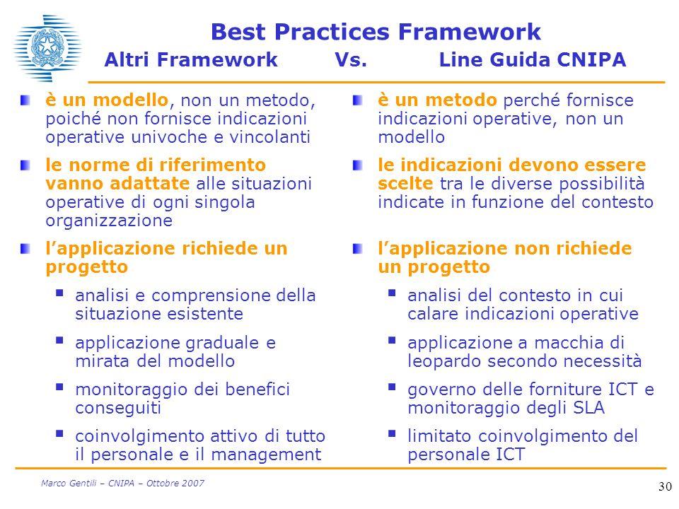 30 Marco Gentili – CNIPA – Ottobre 2007 Best Practices Framework Altri Framework Vs. Line Guida CNIPA è un modello, non un metodo, poiché non fornisce