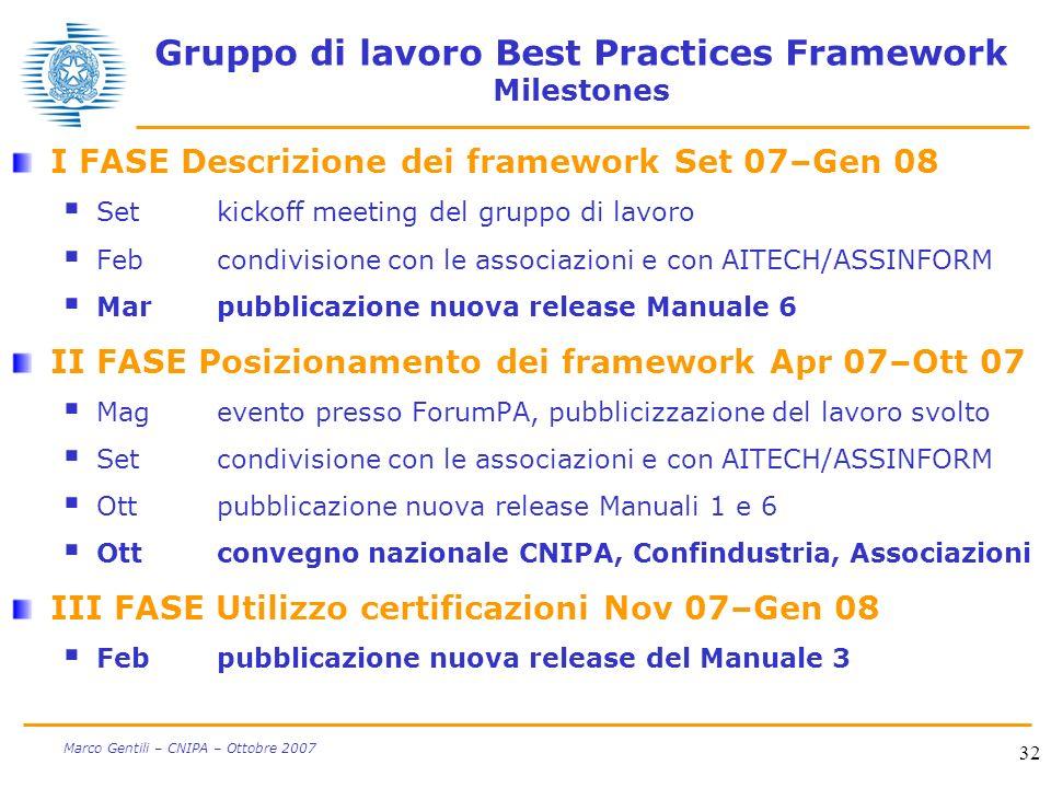 32 Marco Gentili – CNIPA – Ottobre 2007 Gruppo di lavoro Best Practices Framework Milestones I FASE Descrizione dei framework Set 07–Gen 08 Setkickoff