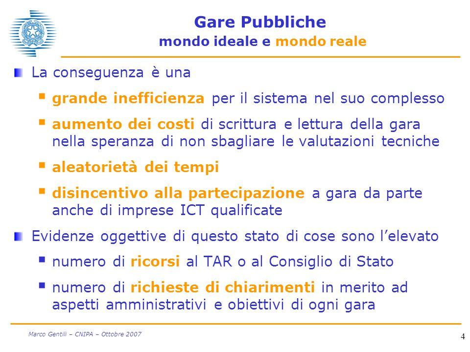 4 Marco Gentili – CNIPA – Ottobre 2007 Gare Pubbliche mondo ideale e mondo reale La conseguenza è una grande inefficienza per il sistema nel suo compl