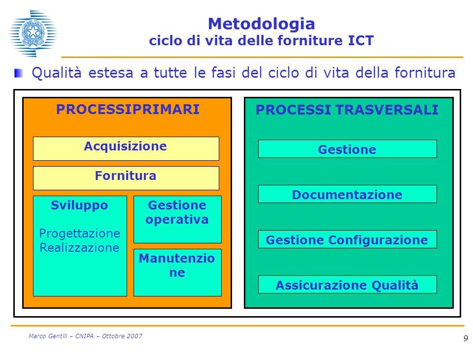 9 Marco Gentili – CNIPA – Ottobre 2007 Acquisizione Fornitura Gestione operativa Manutenzio ne Sviluppo Progettazione Realizzazione Gestione Configura