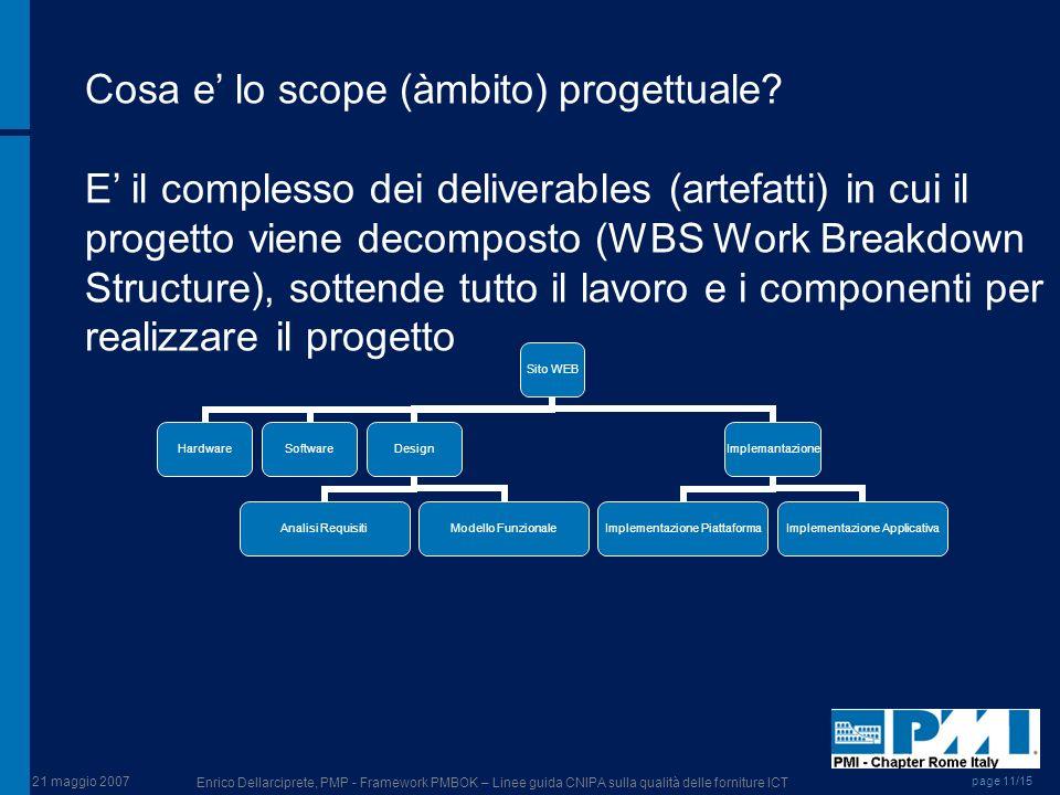 21 maggio 2007 Enrico Dellarciprete, PMP - Framework PMBOK – Linee guida CNIPA sulla qualità delle forniture ICT page 11/15 Cosa e lo scope (àmbito) p