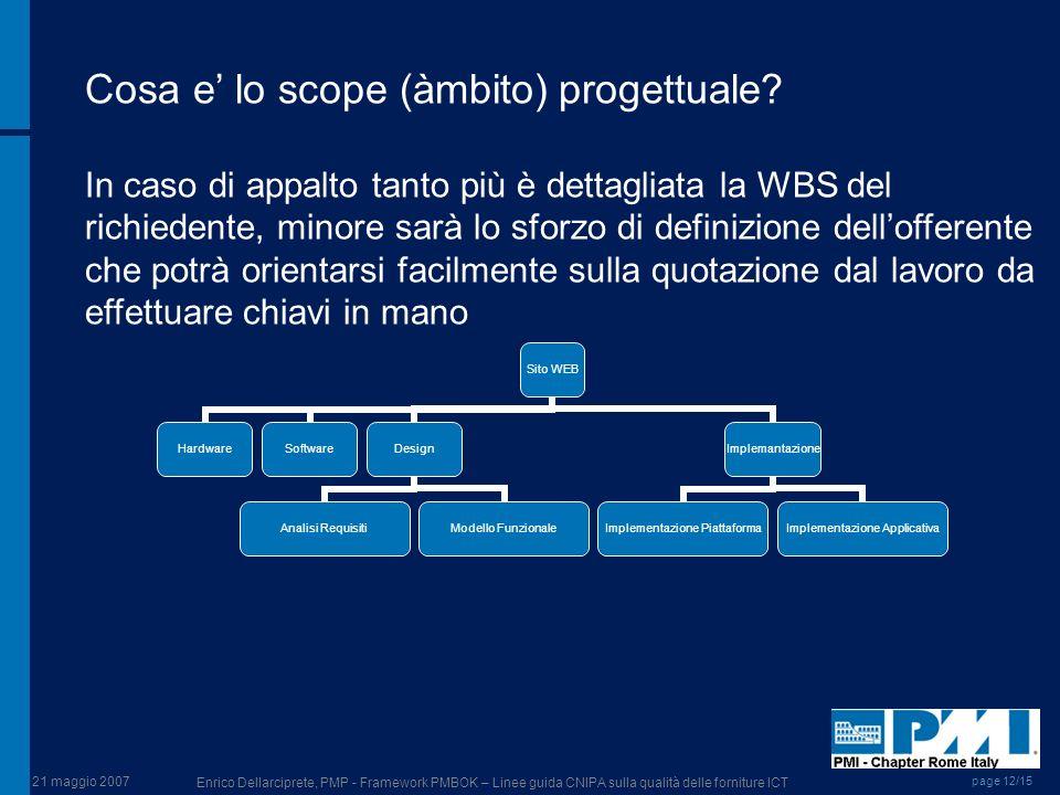21 maggio 2007 Enrico Dellarciprete, PMP - Framework PMBOK – Linee guida CNIPA sulla qualità delle forniture ICT page 12/15 Cosa e lo scope (àmbito) p