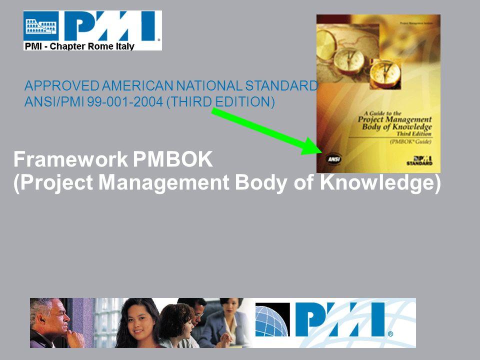 21 maggio 2007 Enrico Dellarciprete, PMP - Framework PMBOK – Linee guida CNIPA sulla qualità delle forniture ICT page 13/15 Andiamo verso il procurement.....