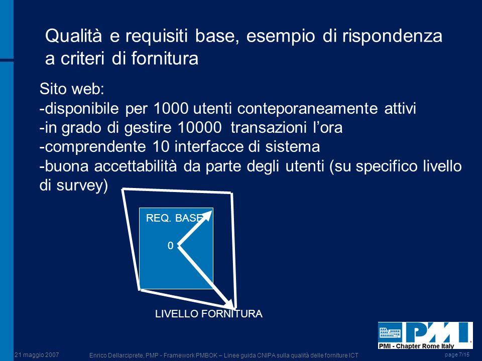 21 maggio 2007 Enrico Dellarciprete, PMP - Framework PMBOK – Linee guida CNIPA sulla qualità delle forniture ICT page 7/15 Qualità e requisiti base, e