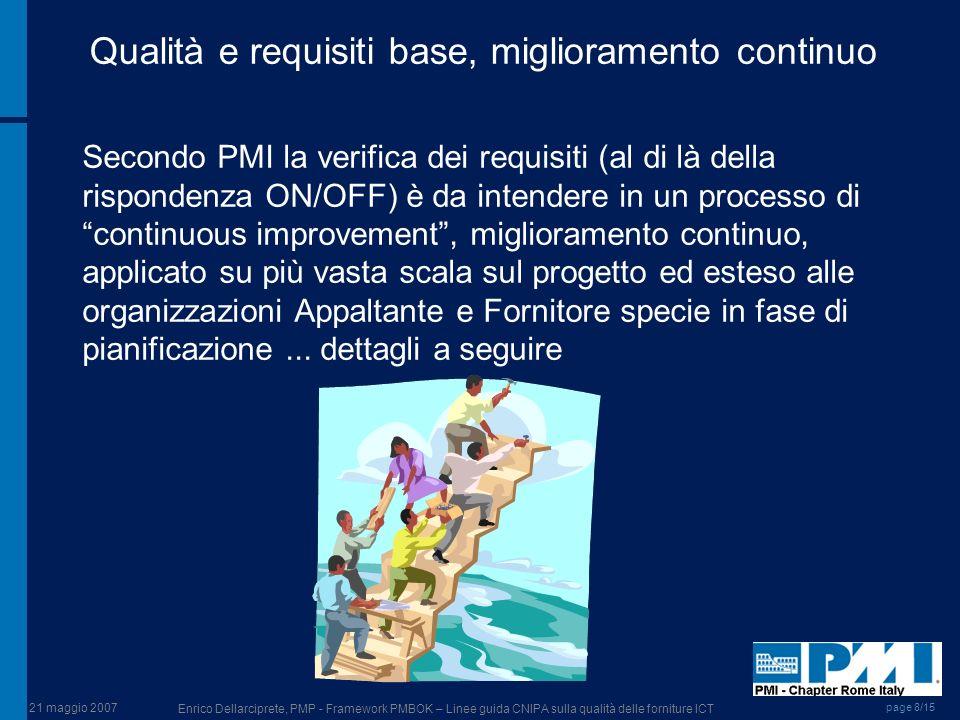 21 maggio 2007 Enrico Dellarciprete, PMP - Framework PMBOK – Linee guida CNIPA sulla qualità delle forniture ICT page 8/15 Qualità e requisiti base, m