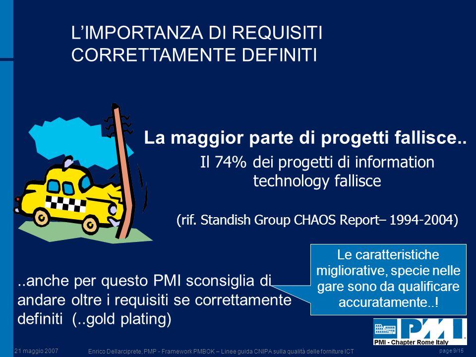 21 maggio 2007 Enrico Dellarciprete, PMP - Framework PMBOK – Linee guida CNIPA sulla qualità delle forniture ICT page 9/15 La maggior parte di progett