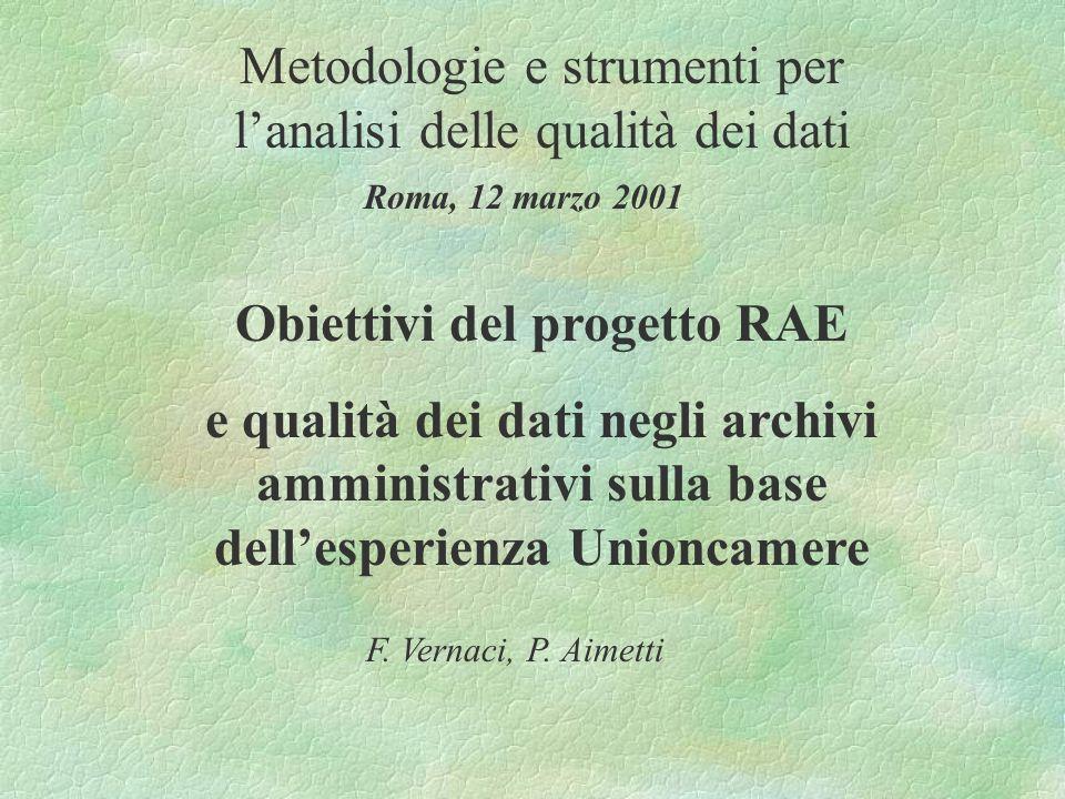 Metodologie e strumenti per lanalisi delle qualità dei dati Roma, 12 marzo 2001 Obiettivi del progetto RAE e qualità dei dati negli archivi amministra