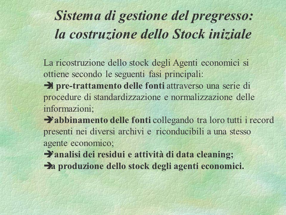 La ricostruzione dello stock degli Agenti economici si ottiene secondo le seguenti fasi principali: èil pre-trattamento delle fonti attraverso una ser