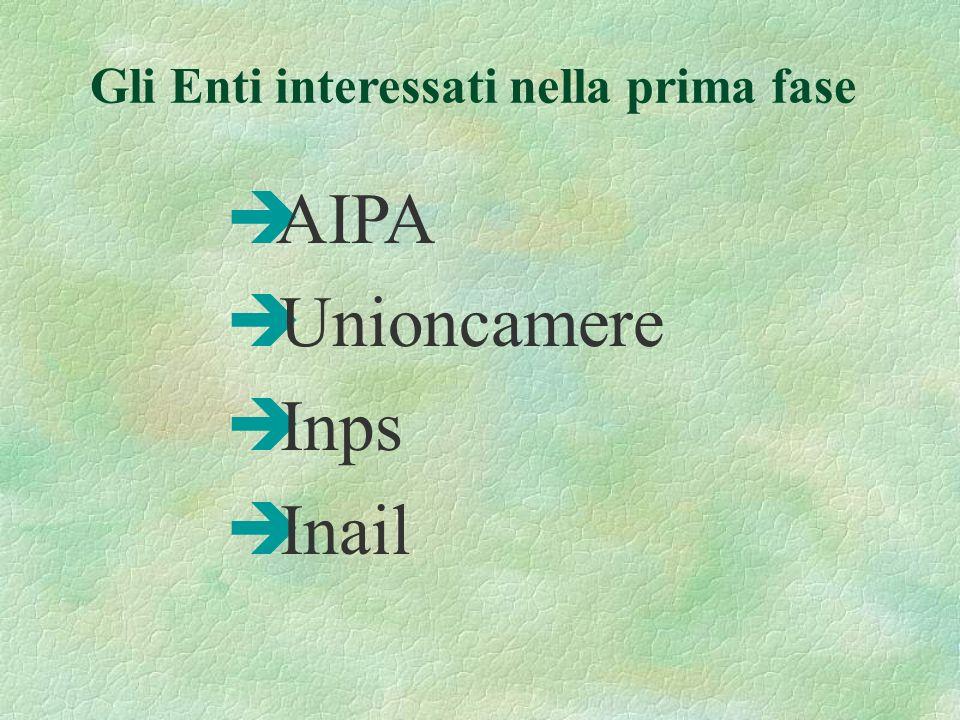 Gli Enti interessati nella prima fase è AIPA è Unioncamere è Inps è Inail