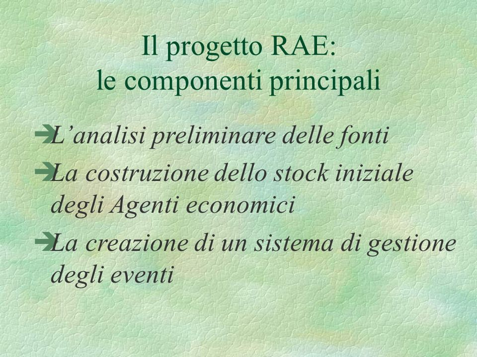 Il progetto RAE: le componenti principali èLanalisi preliminare delle fonti èLa costruzione dello stock iniziale degli Agenti economici èLa creazione