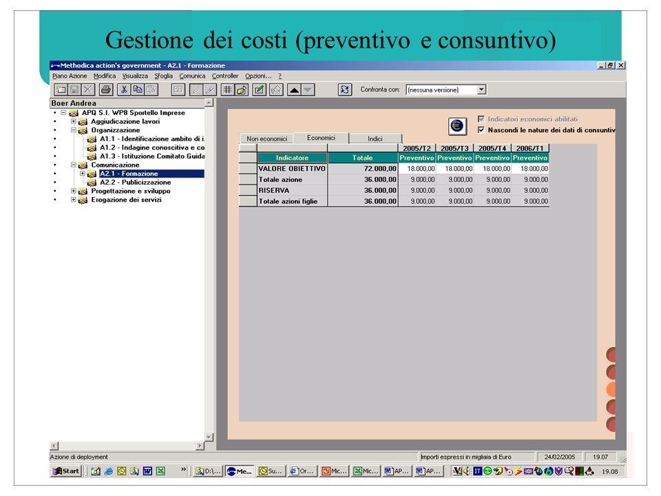 Gestione dei costi (preventivo e consuntivo)