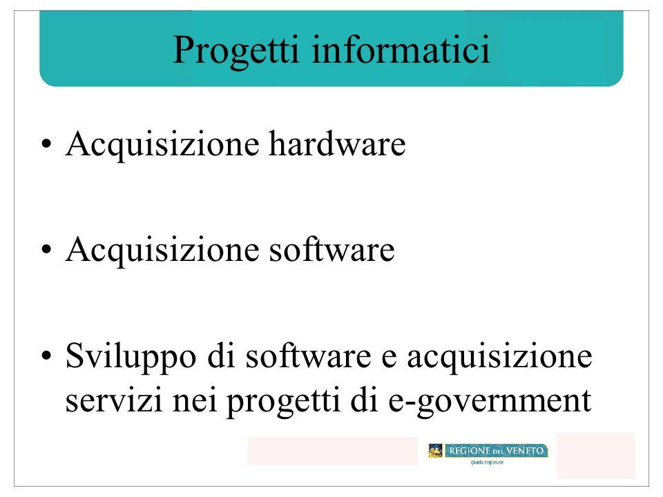 Progetti informatici Acquisizione hardware Acquisizione software Sviluppo di software e acquisizione servizi nei progetti di e-government
