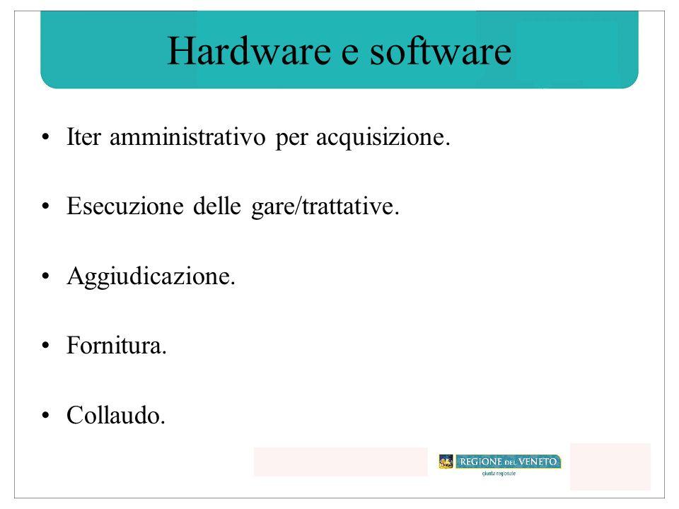 Hardware e software Iter amministrativo per acquisizione.