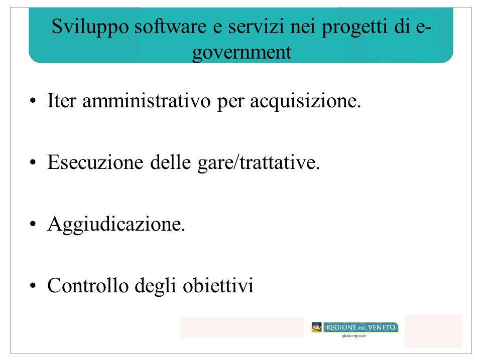 Sviluppo software e servizi nei progetti di e- government Iter amministrativo per acquisizione.