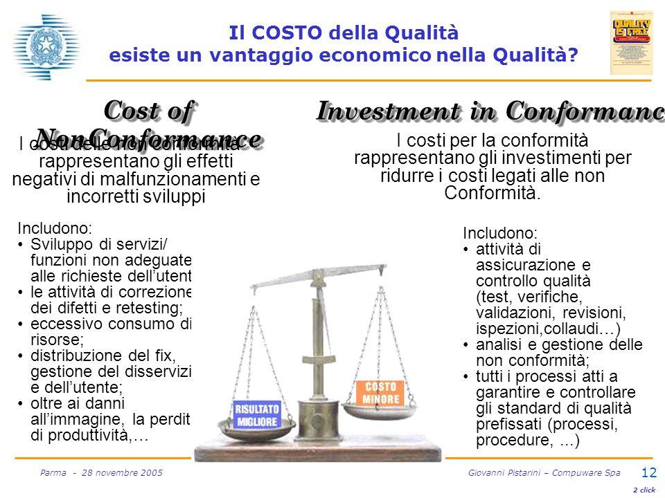 12 Parma - 28 novembre 2005 Giovanni Pistarini – Compuware Spa Il COSTO della Qualità esiste un vantaggio economico nella Qualità? Includono: attività