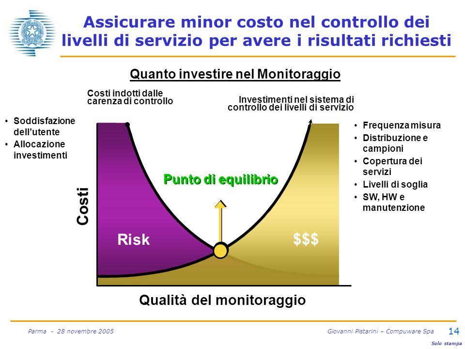 14 Parma - 28 novembre 2005 Giovanni Pistarini – Compuware Spa Assicurare minor costo nel controllo dei livelli di servizio per avere i risultati rich