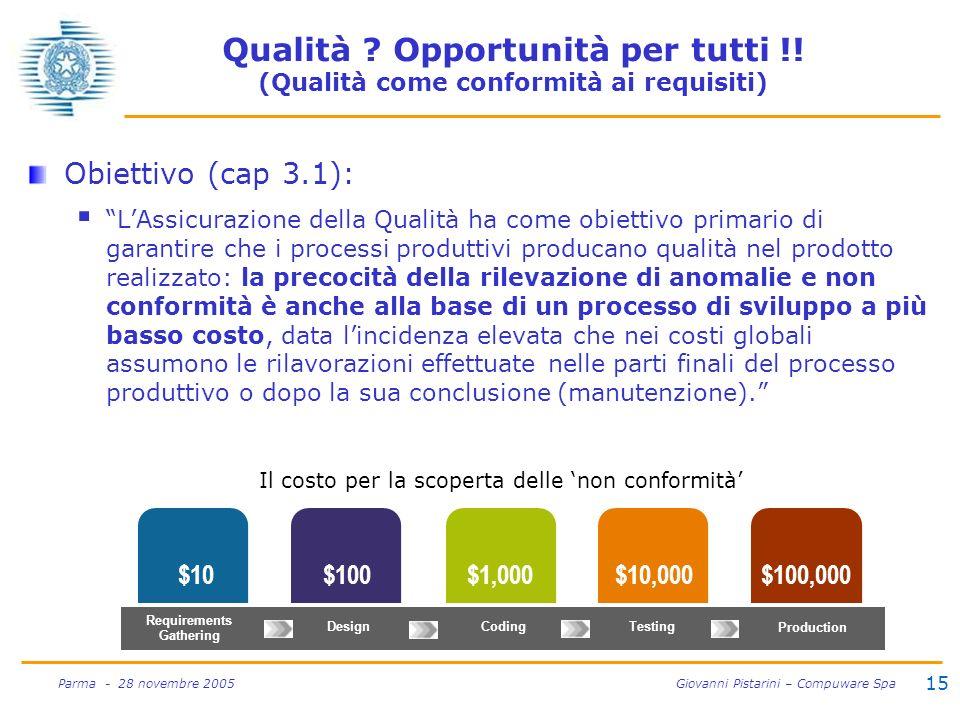 15 Parma - 28 novembre 2005 Giovanni Pistarini – Compuware Spa Qualità ? Opportunità per tutti !! (Qualità come conformità ai requisiti) Obiettivo (ca