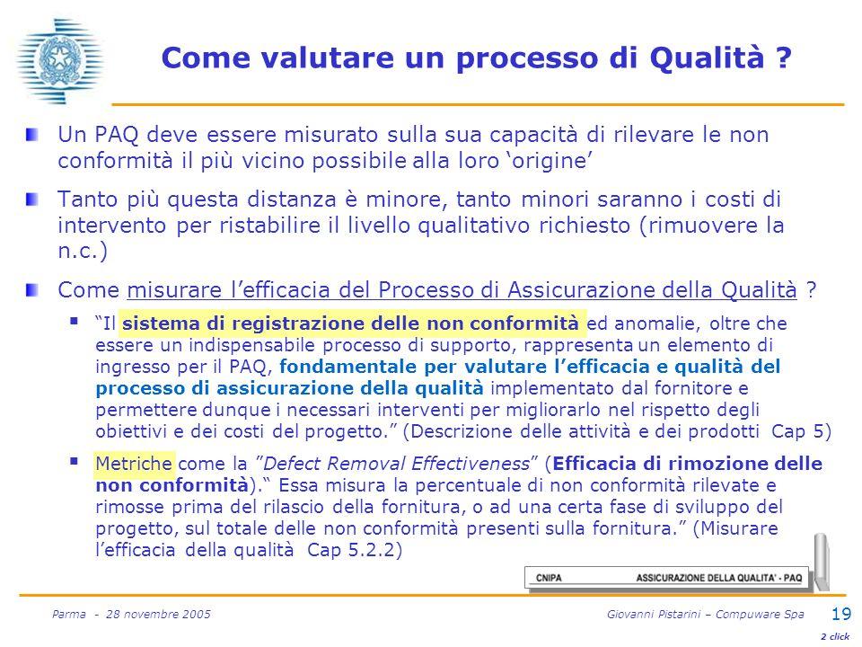 19 Parma - 28 novembre 2005 Giovanni Pistarini – Compuware Spa Come valutare un processo di Qualità ? Sviluppo e test DisegnoRequisiti ManutenzioneEro