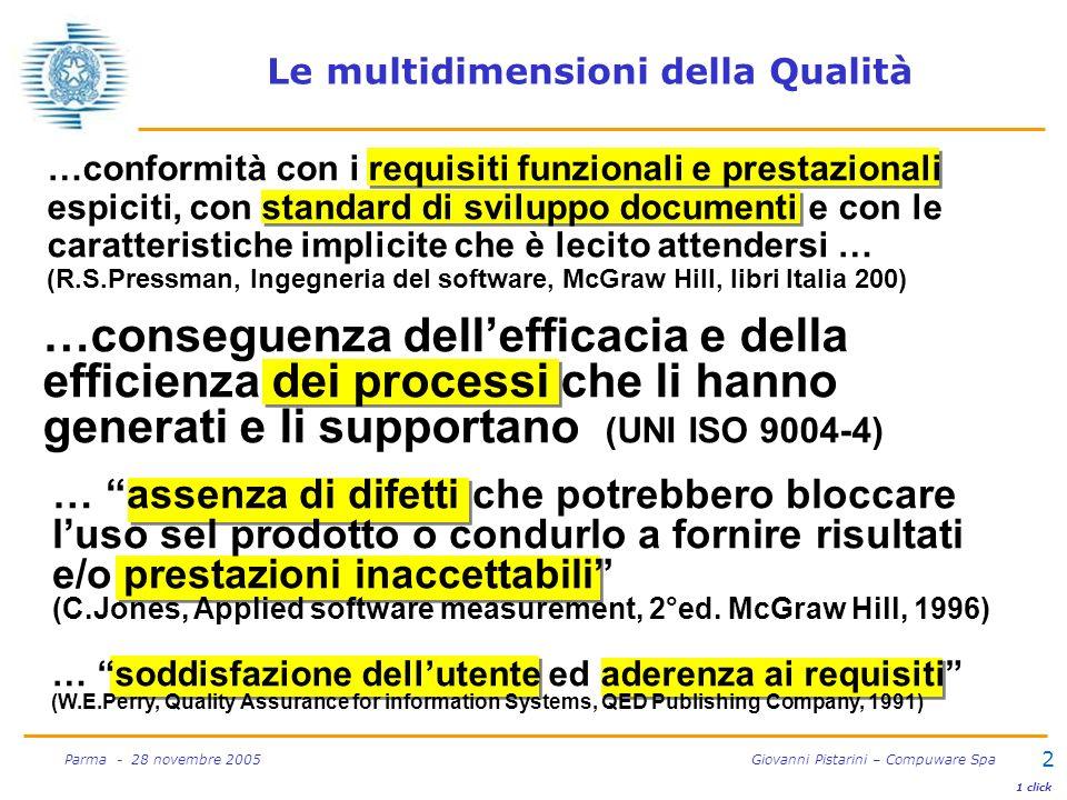 2 Parma - 28 novembre 2005 Giovanni Pistarini – Compuware Spa …conseguenza dellefficacia e della efficienza dei processi che li hanno generati e li su