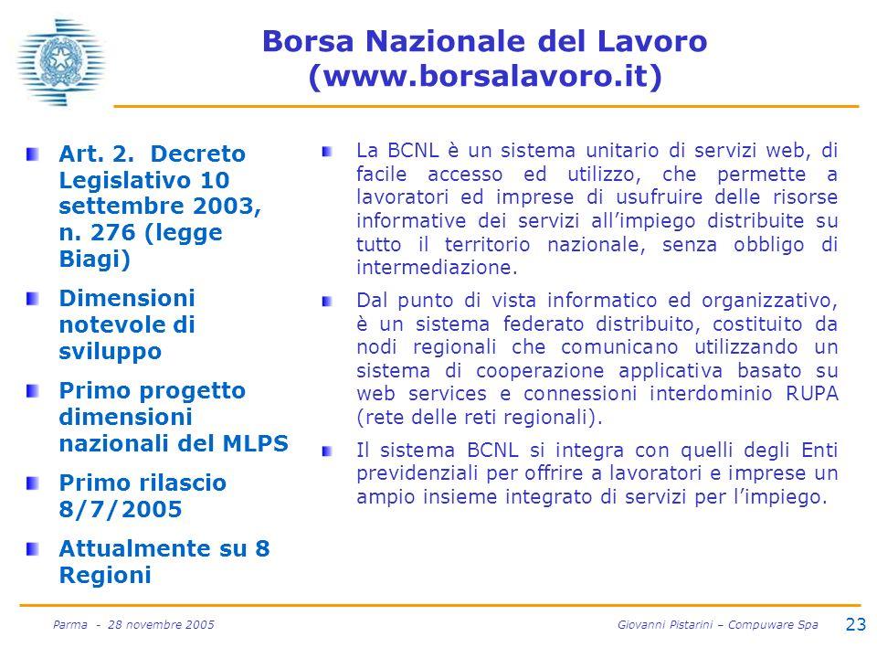 23 Parma - 28 novembre 2005 Giovanni Pistarini – Compuware Spa Borsa Nazionale del Lavoro (www.borsalavoro.it) Art. 2. Decreto Legislativo 10 settembr