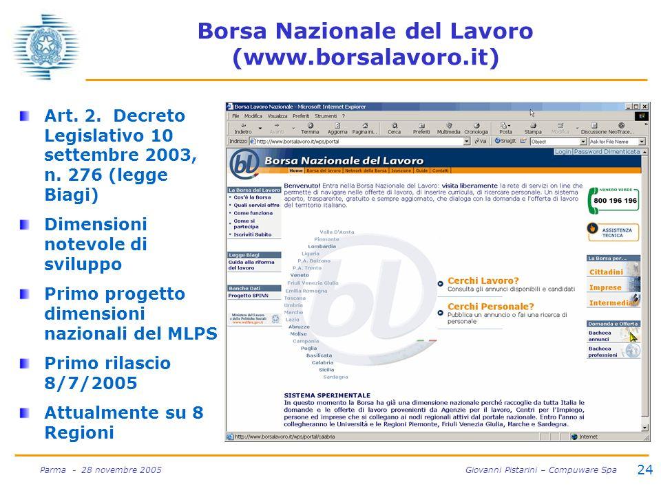 24 Parma - 28 novembre 2005 Giovanni Pistarini – Compuware Spa Borsa Nazionale del Lavoro (www.borsalavoro.it) Art. 2. Decreto Legislativo 10 settembr