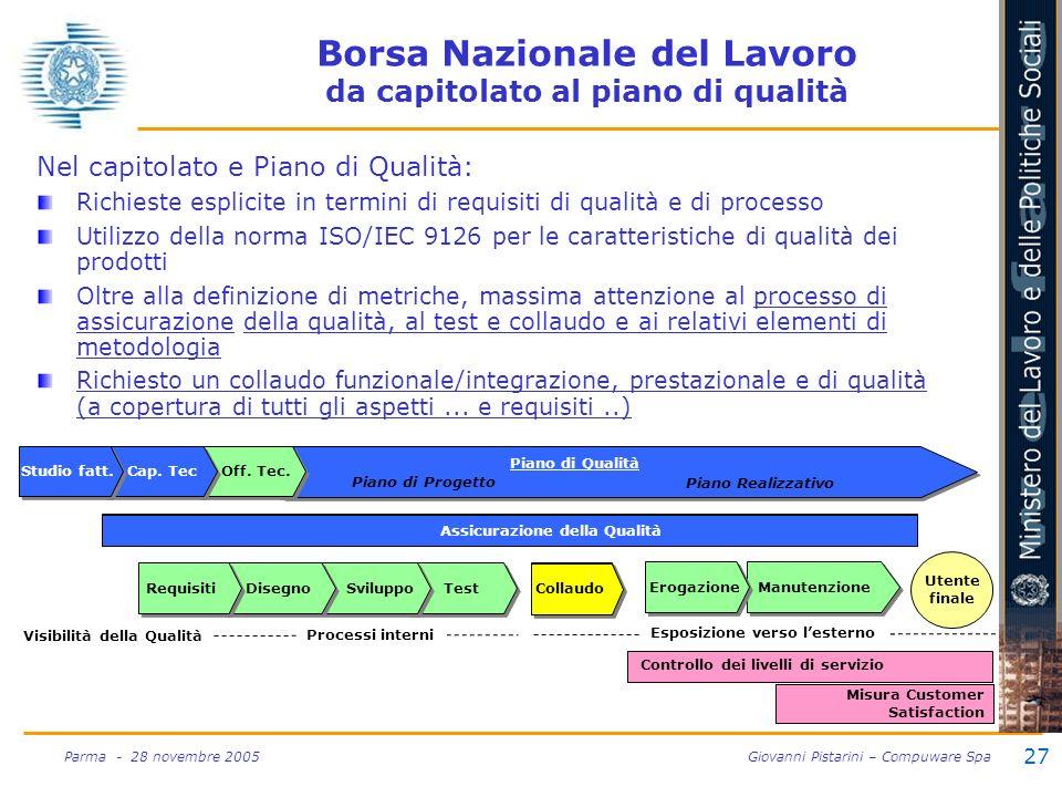 27 Parma - 28 novembre 2005 Giovanni Pistarini – Compuware Spa Sviluppo Piano di Qualità TestDisegnoRequisiti ManutenzioneErogazione Assicurazione del