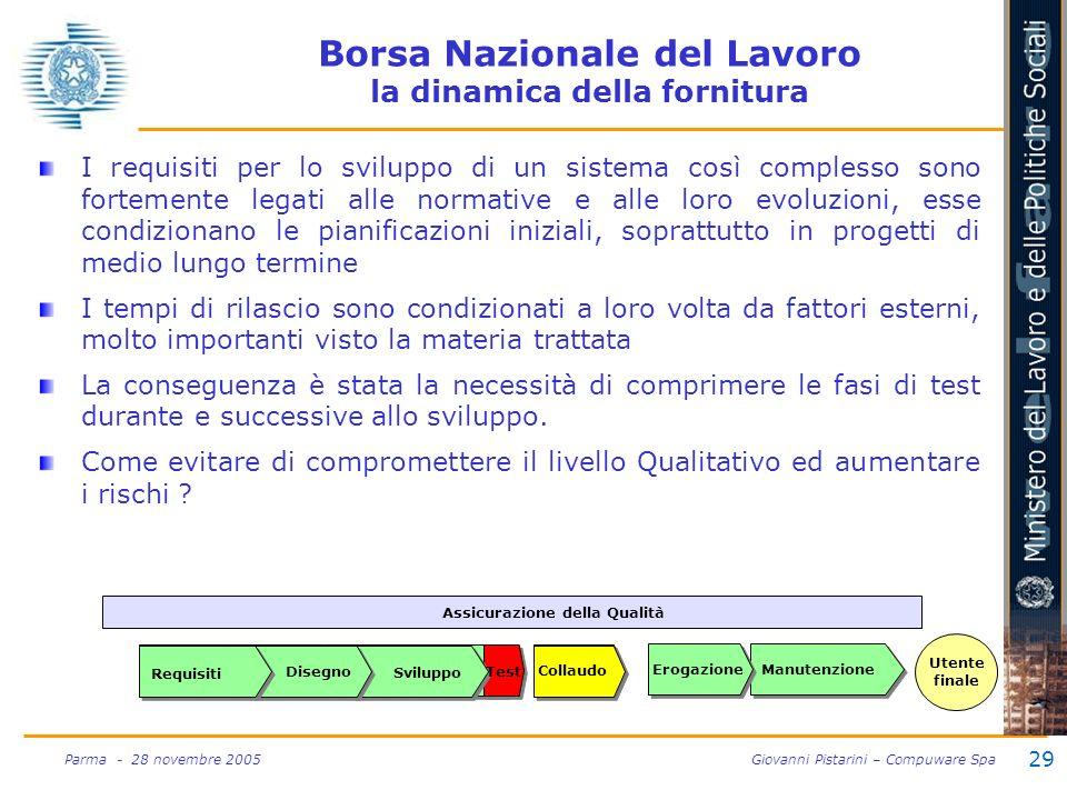 29 Parma - 28 novembre 2005 Giovanni Pistarini – Compuware Spa I requisiti per lo sviluppo di un sistema così complesso sono fortemente legati alle no