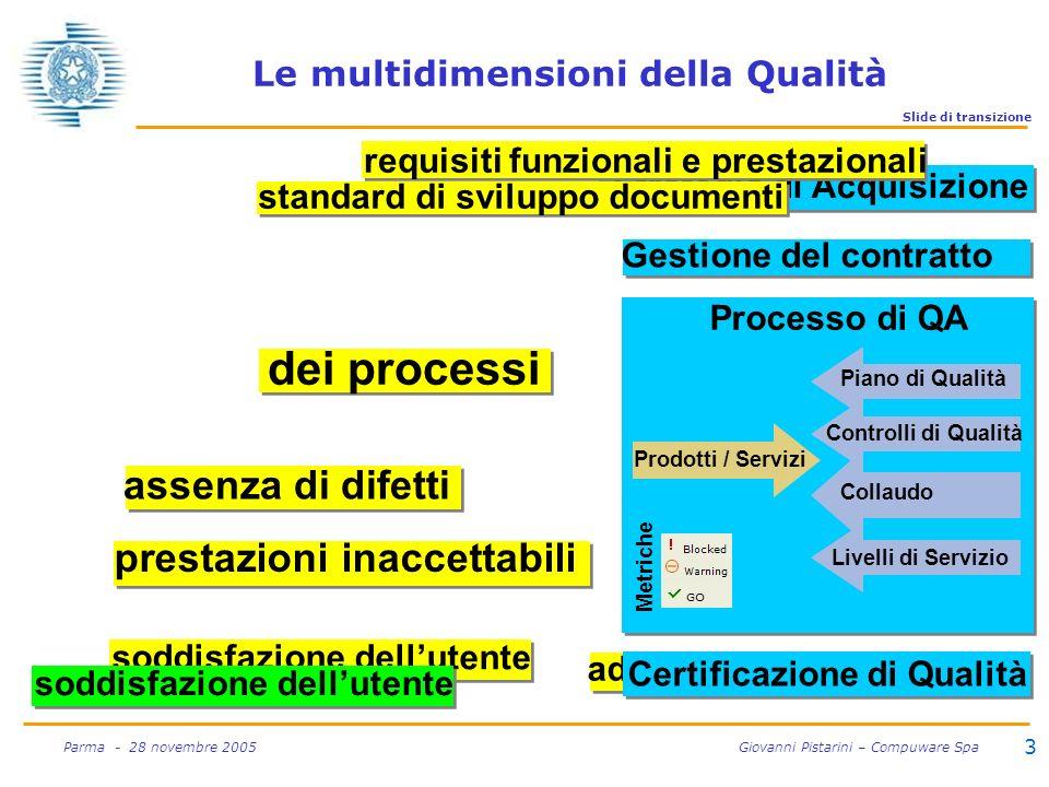 3 Parma - 28 novembre 2005 Giovanni Pistarini – Compuware Spa Strategia di Acquisizione dei processi requisiti funzionali e prestazionali prestazioni