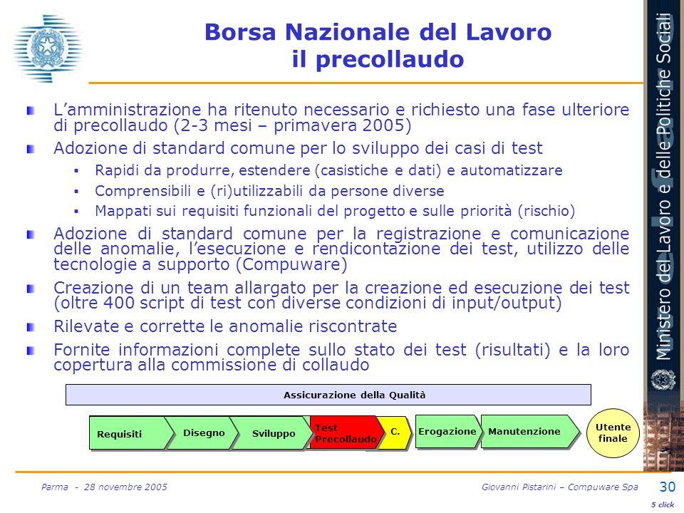 30 Parma - 28 novembre 2005 Giovanni Pistarini – Compuware Spa Lamministrazione ha ritenuto necessario e richiesto una fase ulteriore di precollaudo (